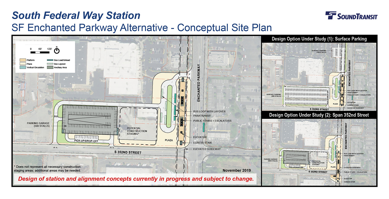 An overhead view of the conceptual site plan for the South Federal Way Enchanted Parkway Station primary design option with a 500-stall parking garage and two design options, one with surface parking and one with a platform spans S 352nd St.