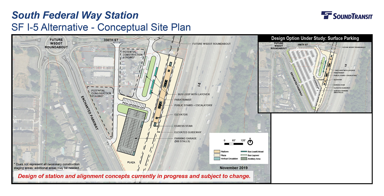 An overhead view of the conceptual site plan for the South Federal Way SF I-5 Station alternative with a bus facility and 500-stall parking garage, and a design option with surface parking