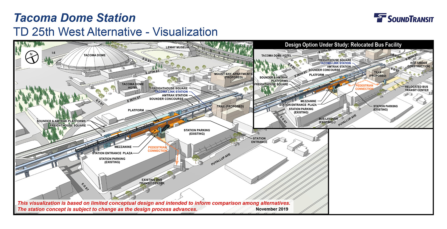A three-dimensional visualization of the two-level Tacoma Dome 25th West station above E 25th St with a pedestrian connection to Puyallup Ave and a design option with a relocated bus facility.