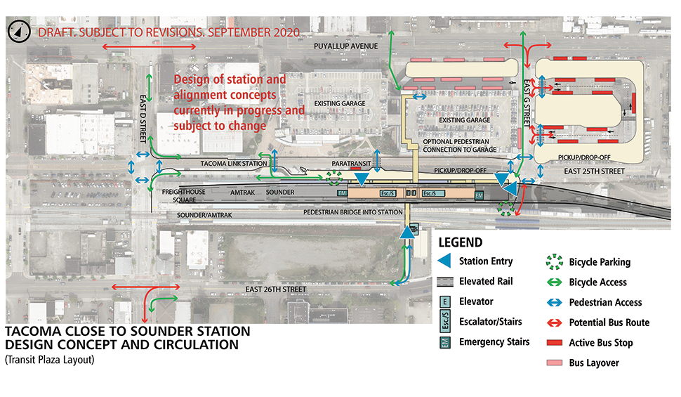 Map of Tacoma Dome – Close to Sounder station alternative, transit plaza layout. This station will have an elevated landing to access the light rail when it enters the station. The elevated track ends at E D St. Elevators, escalators and stairs spread throughout the station. Bicycle parking is located outside of the station platform. North of the station is an existing parking garage. On the north side of the parking garage is a space for bus layovers. East of the parking garages is a bus transfer space that is arranged as a transit plaza in a u-shape. An optional pedestrian bridge from E 26th St connects to the station platform over the Sounder train tracks.  Click map to view a full-size PDF map.