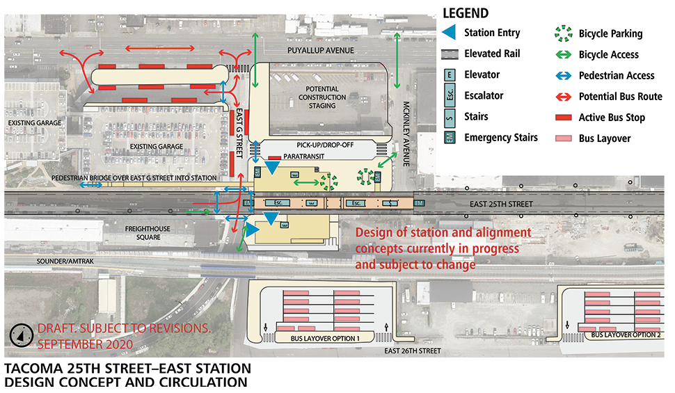Map of Tacoma Dome – 25th St – East station alternative. This station will have an elevated landing to access the light rail when it enters the station. Elevators, escalators, and stairs are spread throughout the station. Bicycle parking is located outside of the station platform. Northwest of the station is an existing parking garage. On the northside of the parking garage is a space for bus transfers. South of the station and across the Sounder/ Amtrak tracks is space for bus layovers. A pedestrian bridge adjacent to the existing parking garage crosses E G St to connect to the station platform.  Click map to view a full-size PDF map.