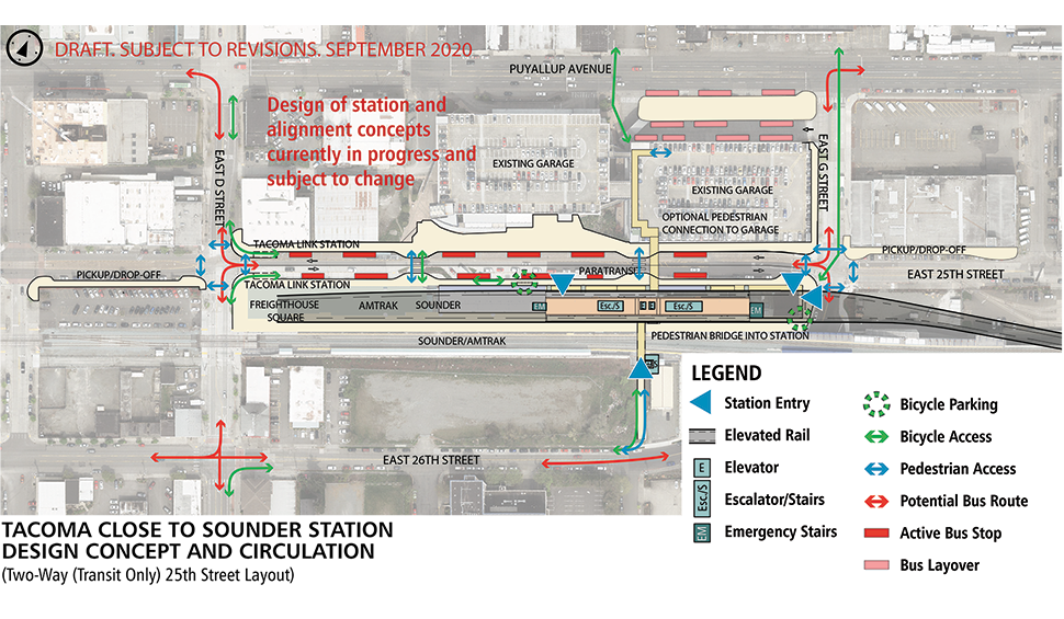 Map of Tacoma Dome – Close to Sounder station alternative, two-way layout. In this layout option, East 25th Street is configured as a two-way street but is restricted to transit vehicles only. This station will have an elevated landing to access the light rail when it enters the station. The elevated track ends at E D St. Elevators, escalators and stairs spread throughout the station. Bicycle parking is located outside of the station platform. North of the station is an existing parking garage. On the north side of the parking garage is a space for bus layovers. Immediately north of the station are bus stops on both sides of East 25th Street. An optional pedestrian bridge from E 26th St connects to the station platform over the Sounder train tracks. Click map to view a full-size PDF map.