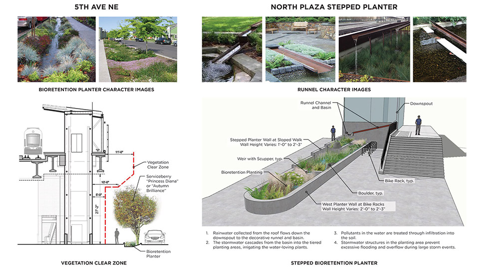 "Graphic featuring sample plant designs for the station. The left side features various plants along 5th Avenue Northeast and a serviceberry ""Princess Diana"" or ""Autumn Brilliance"" tree compared alongside the station. The right side features images of a stepped planter on north plaza. Click image link to view a full-size JPEG."