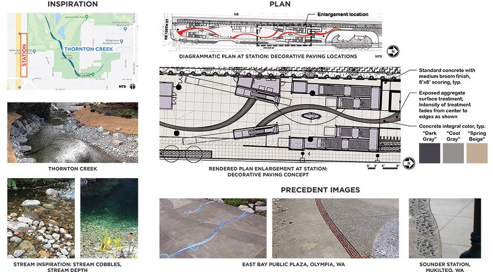 • A collection of diagrams and photos show the plan for decorative paving throughout the station plaza and platform. A map shows the location of Thorton Creek in relation to the NE 130th Street Infill Station. Photos show the Thorton Creek, stream inspiration photos including stream cobbles and stream depth. A diagrammatic plan of the station shows decorative paving locations and a section of the plan is enlarged to show more detail about the location. Call outs show the standard concrete with medium broom finish, 8'x8' scoring type; exposed aggregate surface treatment; intensity of treatment fades from center to edges as shown; concrete integral color include dark gray, cool gray and spring beige. Precedent images from East Bay Public Plaza (Olympia, WA) and the Mukilteo Sounder Station show decorative paving. Click image link to view a full-size JPEG.