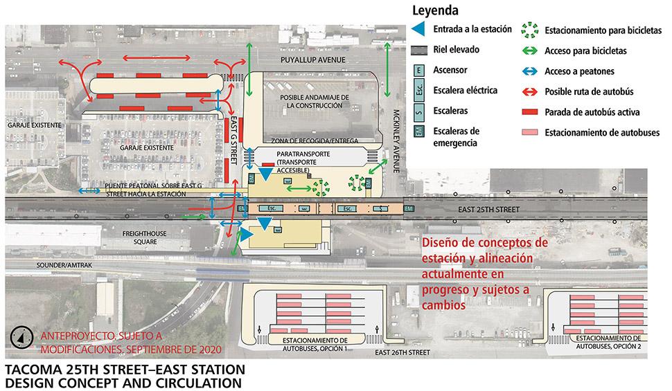 Mapa de la alternativa de estación de Tacoma Dome – 25th St – East. Esta estación tendrá una plataforma elevada para acceder al tren ligero cuando este ingrese a la estación. Hay elevadores, escaleras eléctricas y escaleras fijas distribuidas por toda la estación. El área para estacionar las bicicletas está ubicada fuera del andén de la estación. Al noroeste de la estación se encuentra un estacionamiento. En el lado norte del estacionamiento hay un área para transbordos de autobús. Al sur de la estación y al otro lado de las vías de Sounder/Amtrak hay espacio para paradas de autobuses. Junto al estacionamiento, hay un puente peatonal que cruza E G St. para conectar con el andén de la estación.  Haga clic en el mapa para verlo en PDF en tamaño completo.