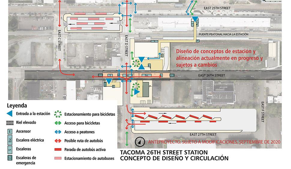Mapa de la alternativa de estación de Tacoma Dome – 26th St. Esta estación tendrá una plataforma elevada para acceder al tren ligero cuando este ingrese a la estación. La vía elevada finaliza después de E C St. Hay elevadores, escaleras eléctricas y escaleras fijas distribuidas por toda la estación. El estacionamiento de bicicletas está ubicado afuera de la plataforma en el lado norte y en el lado sur. Hay un área para paradas de autobuses ubicada en los límites de E 25th St, E D St y E C St. Un área de transbordo de autobuses se encuentra en los límites de E F St, E 27th St y E D St. Haga clic en el mapa para verlo en PDF en tamaño completo.