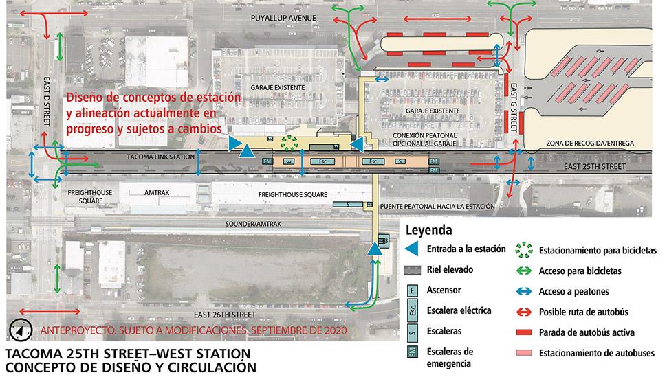 Mapa de la alternativa de estación de Tacoma Dome – 25th St – West. Esta estación tendrá una plataforma elevada para acceder al tren ligero cuando este ingrese a la estación. Las vías elevadas finalizan en E D St. Hay elevadores, escaleras eléctricas y escaleras fijas distribuidas por toda la estación. El área para estacionar las bicicletas está ubicada fuera del andén de la estación. Al noreste de la estación se encuentra un estacionamiento. En el lado norte del estacionamiento hay un área para transbordos de autobús. Al este de los estacionamientos hay paradas de autobuses. Un puente peatonal desde la E 26 St. conecta con el andén de la estación sobre las vías de Sounder. Haga clic en el mapa para verlo en PDF en tamaño completo.